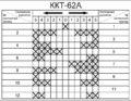 Диаграмма замыкания контакторов контроллера ККТ-62А