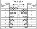 Диаграмма замыкания контакторов контроллера ККТ-68А